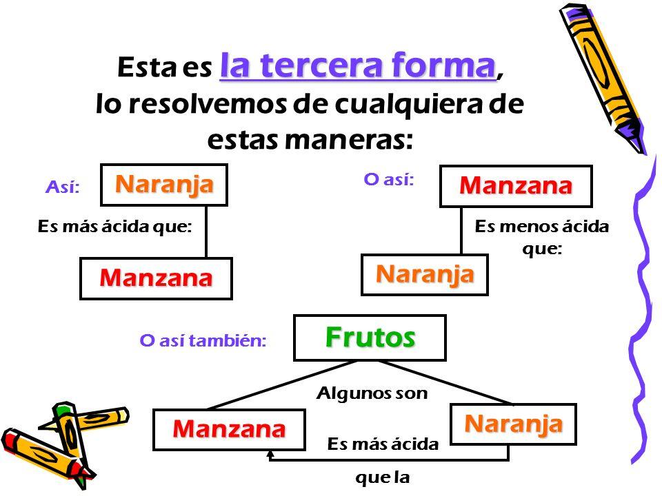 la tercera forma Esta es la tercera forma, lo resolvemos de cualquiera de estas maneras: Frutos Naranja Es más ácida que: Así: Manzana Naranja Es meno