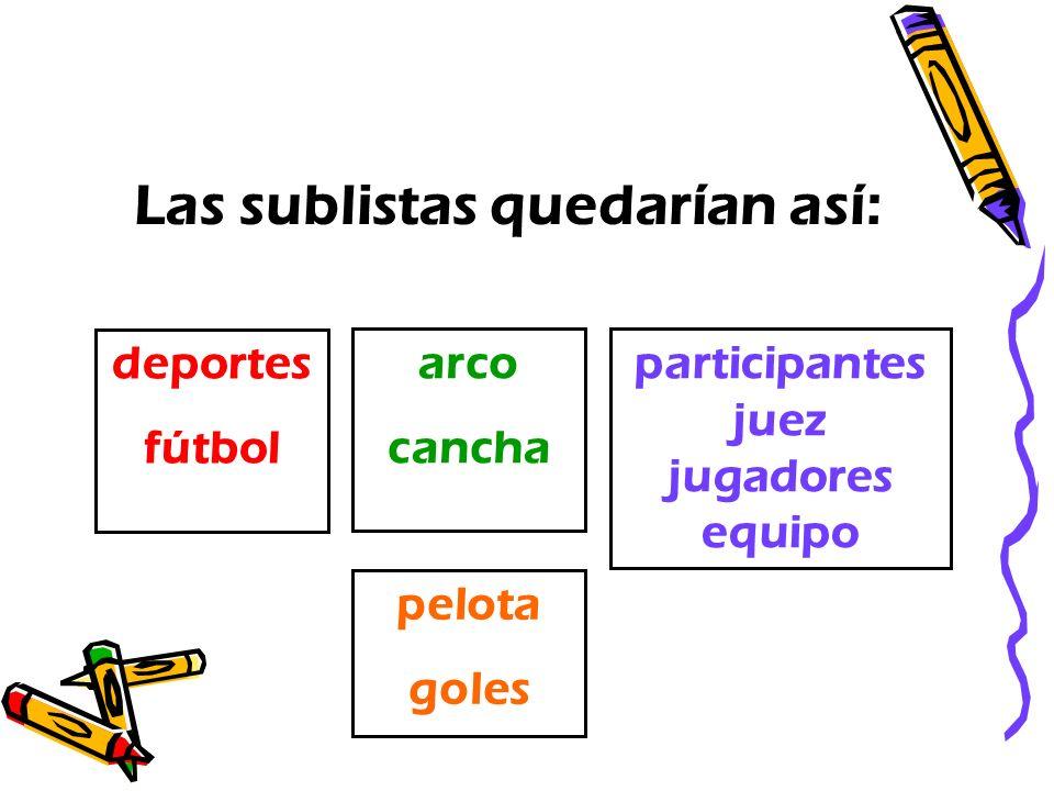 Las sublistas quedarían así: deportes fútbol arco cancha participantes juez jugadores equipo pelota goles