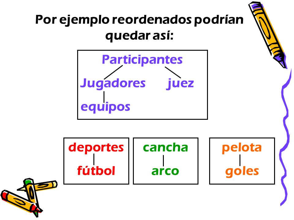 Por ejemplo reordenados podrían quedar así: deportes fútbol cancha arco Participantes Jugadores juez equipos pelota goles