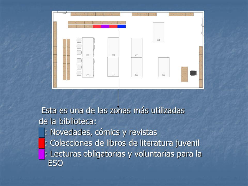 Esta es una de las zonas más utilizadas Esta es una de las zonas más utilizadas de la biblioteca: : Novedades, cómics y revistas : Novedades, cómics y