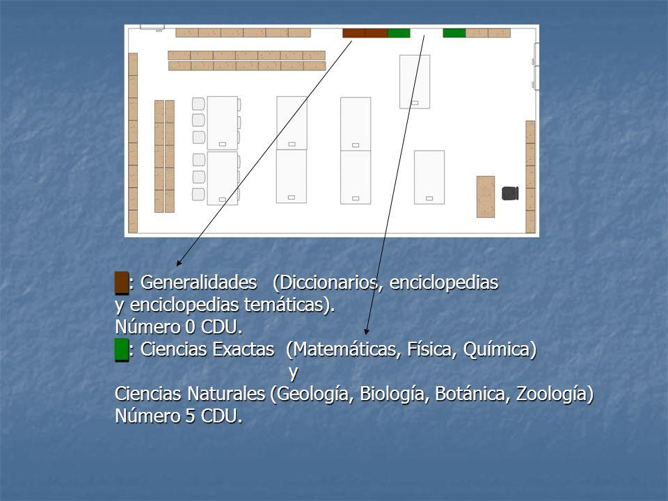 : Generalidades (Diccionarios, enciclopedias : Generalidades (Diccionarios, enciclopedias y enciclopedias temáticas). Número 0 CDU. : Ciencias Exactas
