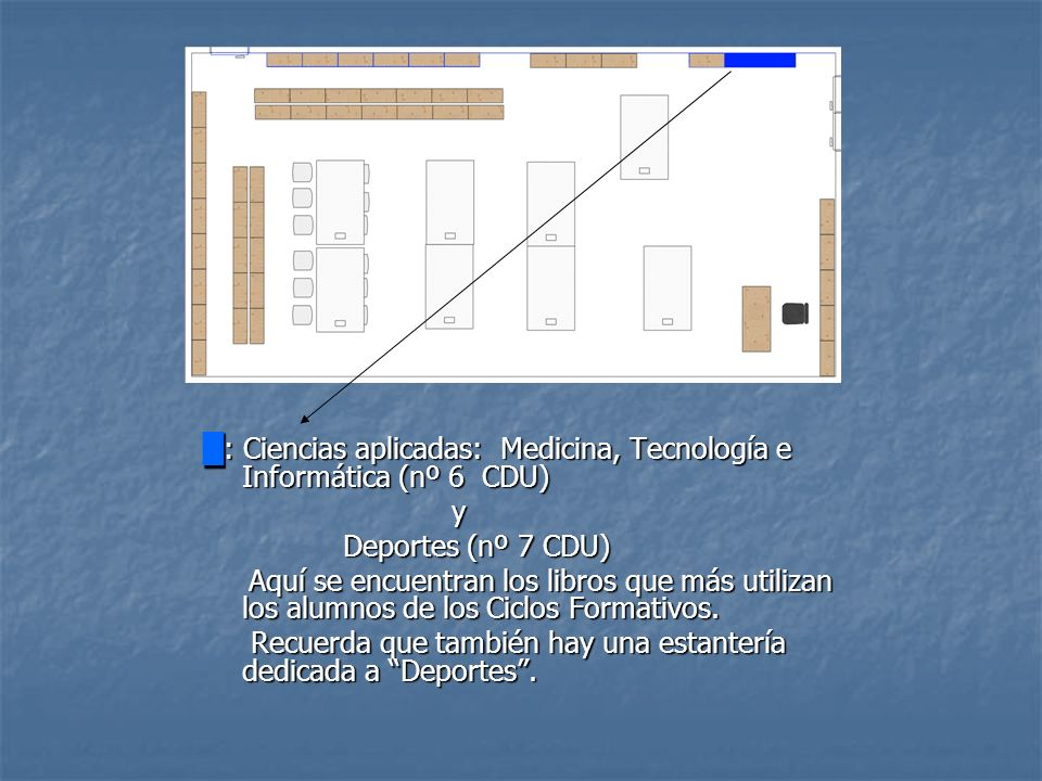 : Ciencias aplicadas: Medicina, Tecnología e Informática (nº 6 CDU) : Ciencias aplicadas: Medicina, Tecnología e Informática (nº 6 CDU) y Deportes (nº