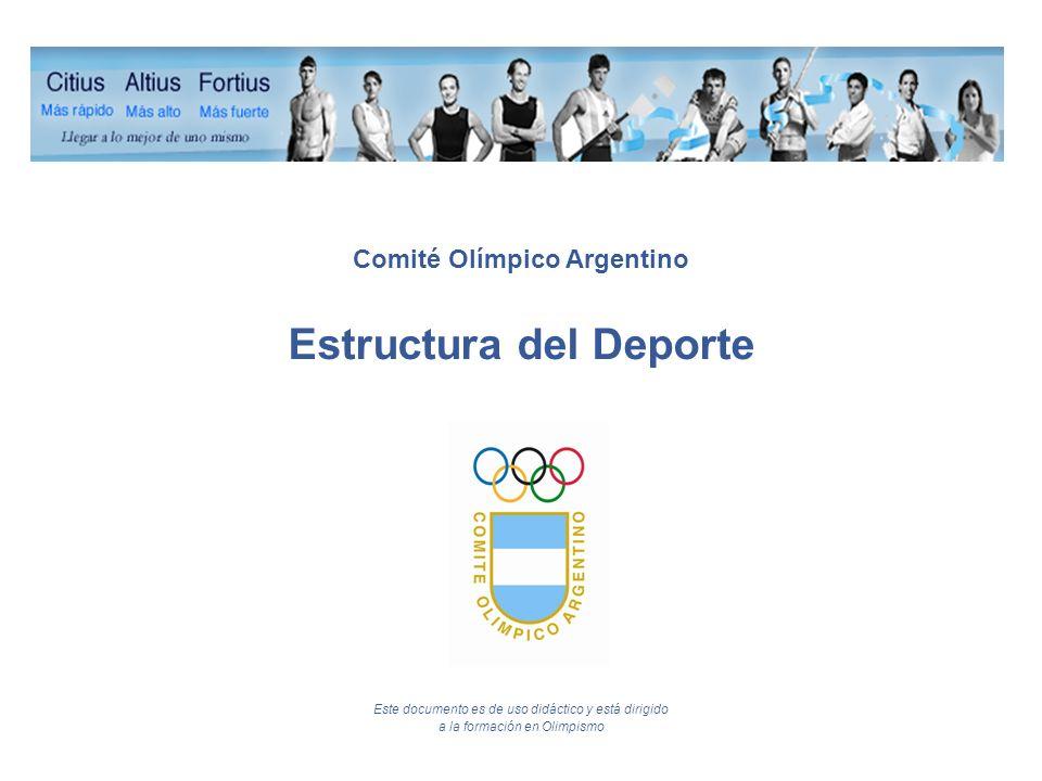 Presidencia de la Nación Ministerio Acción Social Secretaría de Deportes Ley 20.655 COA Federaciones Nacionales Federaciones Provinciales, Regionales o Municipales Clubes Atletas Organización del deporte en Argentina