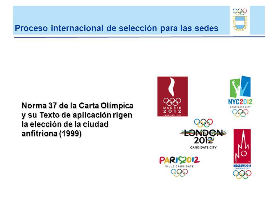 Proceso internacional de selección para las sedes Norma 37 de la Carta Olímpica y su Texto de aplicación rigen la elección de la ciudad anfitriona (19