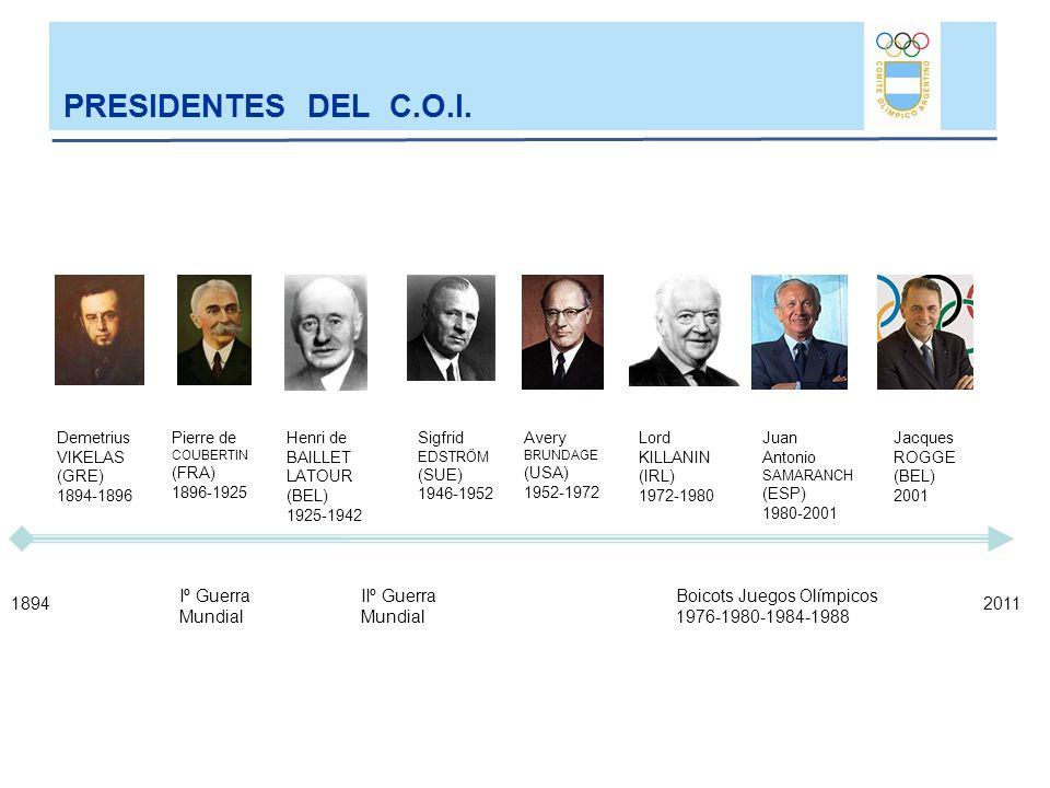 Funciones de los Comités Olímpicos son análogas a las funciones del C.O.I.