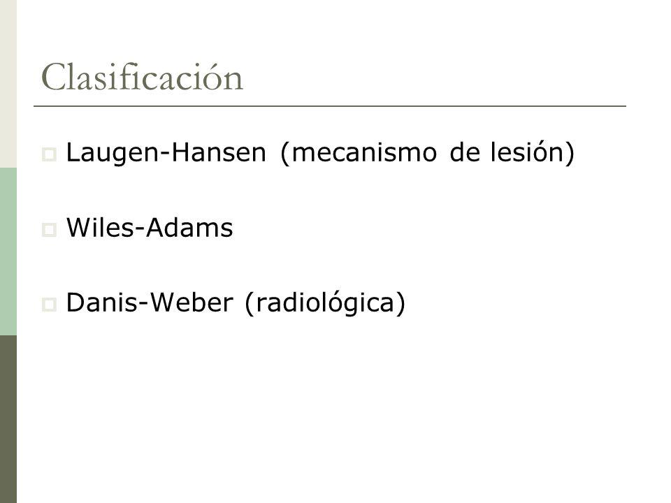 Clasificación Laugen-Hansen (mecanismo de lesión) Wiles-Adams Danis-Weber (radiológica)