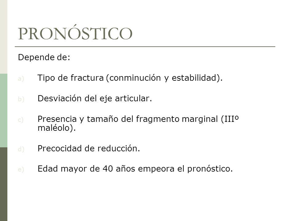 PRONÓSTICO Depende de: a) Tipo de fractura (conminución y estabilidad). b) Desviación del eje articular. c) Presencia y tamaño del fragmento marginal