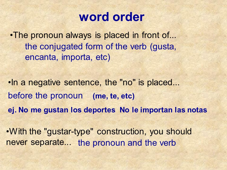 word order The pronoun always is placed in front of...