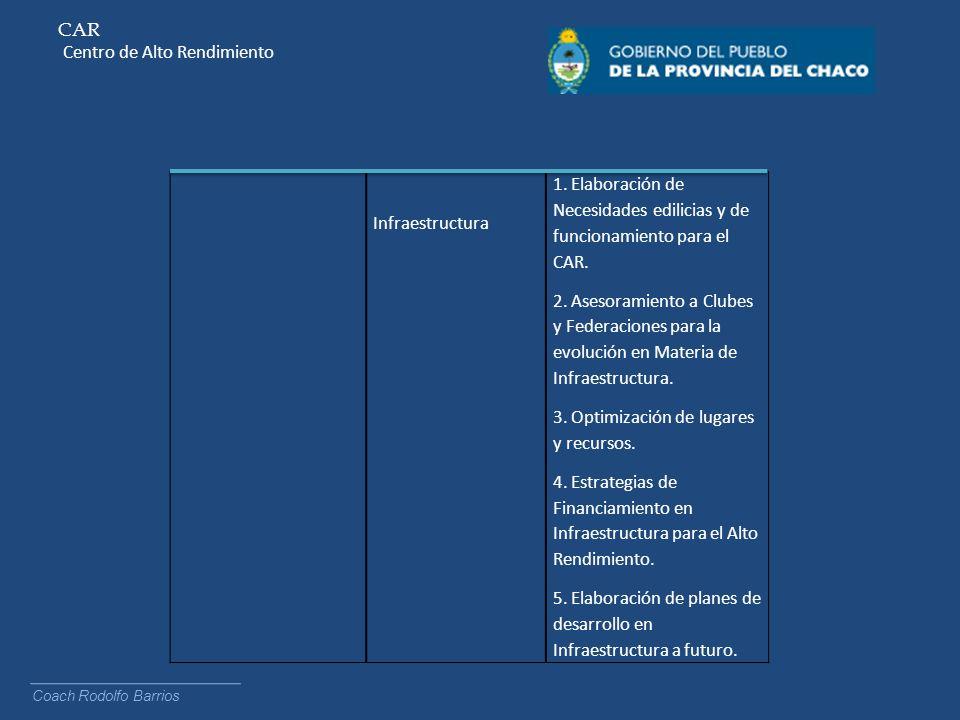 CAR Centro de Alto Rendimiento Coach Rodolfo Barrios Infraestructura 1. Elaboración de Necesidades edilicias y de funcionamiento para el CAR. 2. Aseso