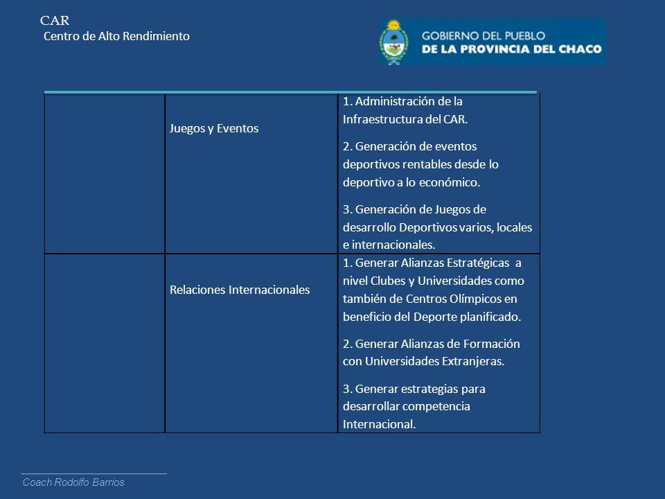 CAR Centro de Alto Rendimiento Coach Rodolfo Barrios Juegos y Eventos 1. Administración de la Infraestructura del CAR. 2. Generación de eventos deport