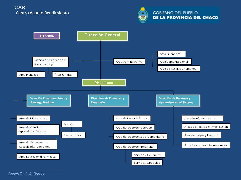 CAR Centro de Alto Rendimiento 1.Fundamento y Filosofía del CAR.