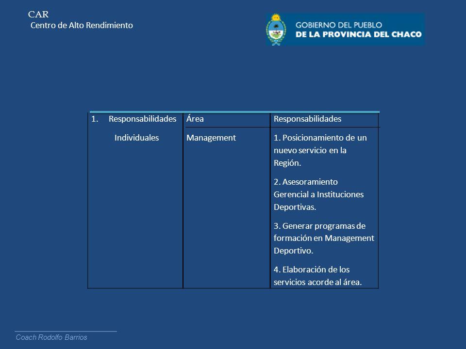 CAR Centro de Alto Rendimiento Coach Rodolfo Barrios 1.Responsabilidades Individuales Área Management Responsabilidades 1. Posicionamiento de un nuevo