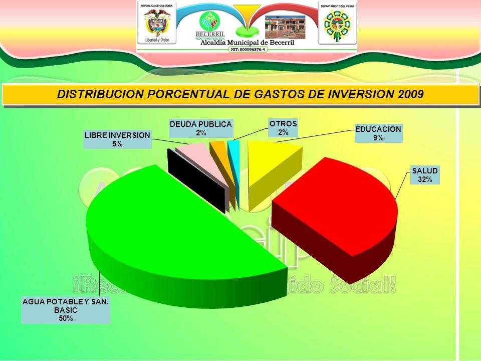 DISTRIBUCION PORCENTUAL DE GASTOS DE INVERSION 2009