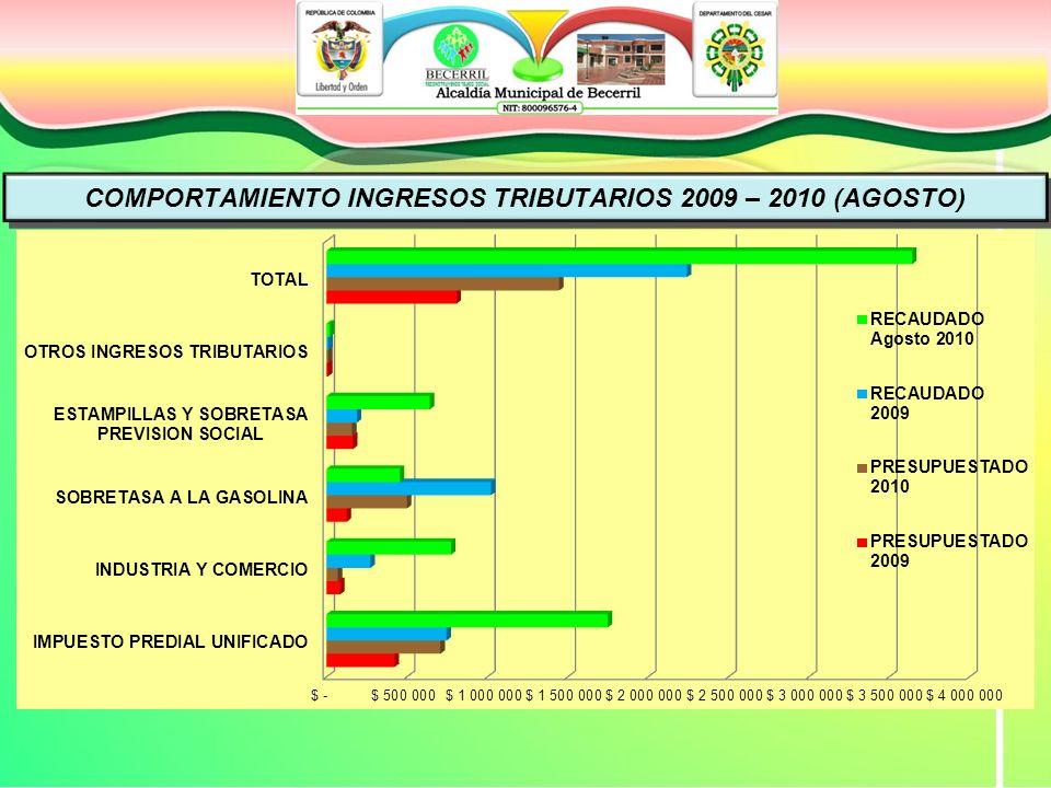 COMPORTAMIENTO INGRESOS TRIBUTARIOS 2009 – 2010 (AGOSTO)