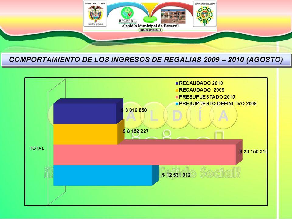 COMPORTAMIENTO DE LOS INGRESOS DE REGALIAS 2009 – 2010 (AGOSTO)