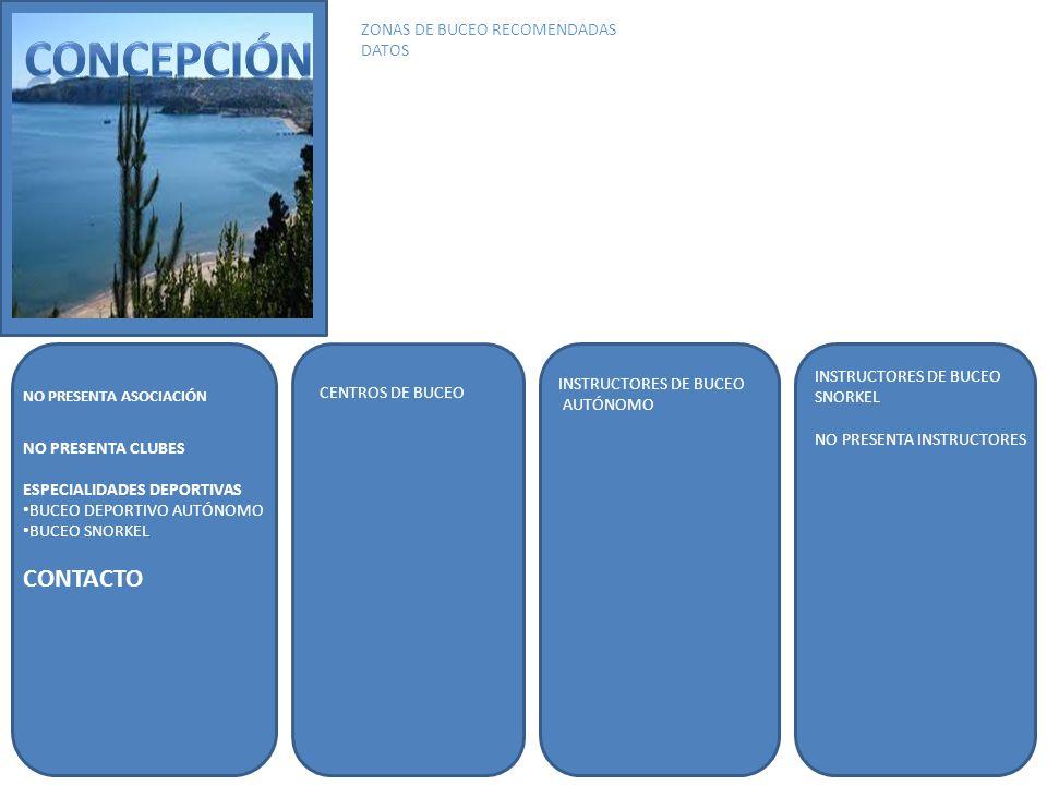 NO PRESENTA ASOCIACIÓN NO PRESENTA CLUBES ESPECIALIDADES DEPORTIVAS BUCEO DEPORTIVO AUTÓNOMO BUCEO SNORKEL CONTACTO INSTRUCTORES DE BUCEO AUTÓNOMO INSTRUCTORES DE BUCEO SNORKEL NO PRESENTA INSTRUCTORES ZONAS DE BUCEO RECOMENDADAS DATOS CENTROS DE BUCEO