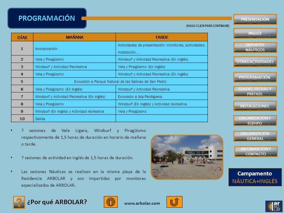 www.arbolar.com ¿Por qué ARBOLAR? PROGRAMACIÓN (HAGA CLICK PARA CONTINUAR) DÍAS MAÑANATARDE 1Incorporación Actividades de presentación: monitores, act