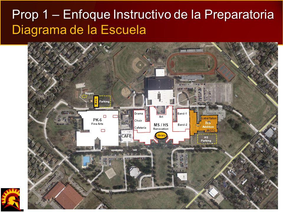 fLo Más Importante: El Mejoramiento y Desarrollo de los Alumnos 10 Prop 1 – Enfoque Instructivo de la Preparatoria Diagrama de la Escuela PK-6 Fine Ar