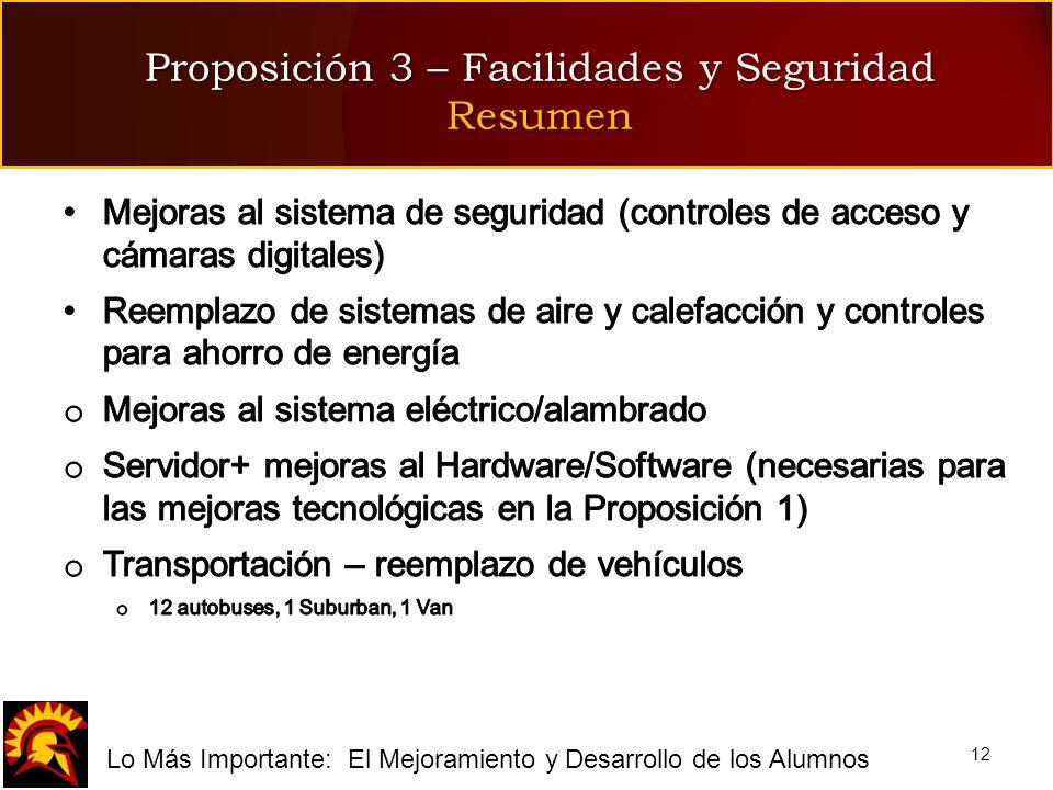 fLo Más Importante: El Mejoramiento y Desarrollo de los Alumnos Proposición 3 – Facilidades y Seguridad Resumen 12