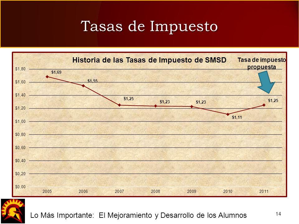 fLo Más Importante: El Mejoramiento y Desarrollo de los Alumnos Tasas de Impuesto 14 Tasa de impuesto propuesta