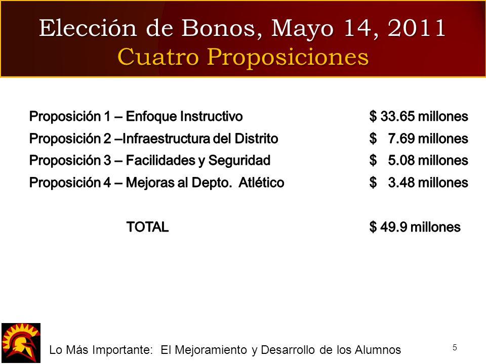 fLo Más Importante: El Mejoramiento y Desarrollo de los Alumnos Elección de Bonos, Mayo 14, 2011 Cuatro Proposiciones 5