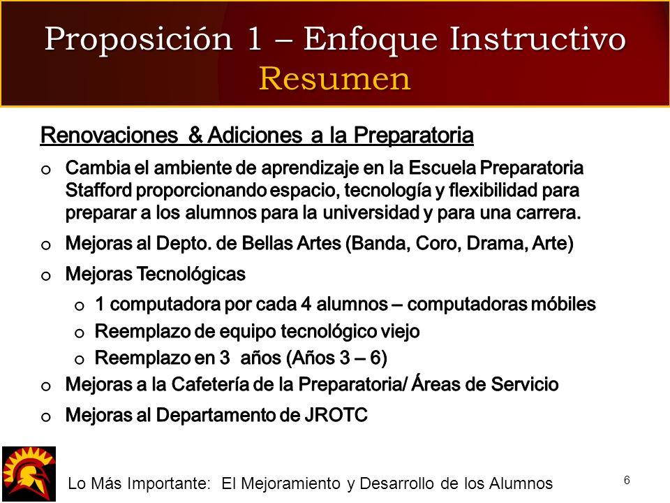 fLo Más Importante: El Mejoramiento y Desarrollo de los Alumnos Proposición 1 – Enfoque Instructivo Resumen 6