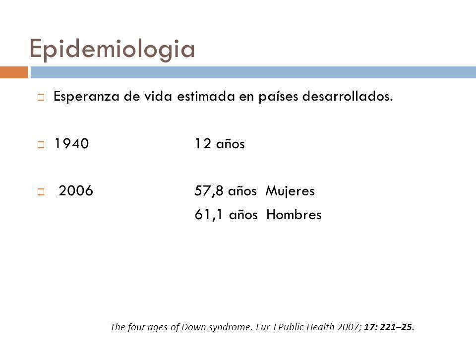 Epidemiologia Esperanza de vida estimada en países desarrollados. 1940 12 años 2006 57,8 años Mujeres 61,1 años Hombres The four ages of Down syndrome