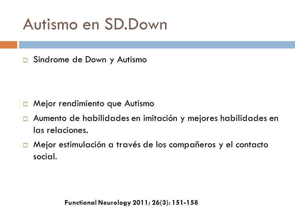 Autismo en SD.Down Sindrome de Down y Autismo Mejor rendimiento que Autismo Aumento de habilidades en imitación y mejores habilidades en las relacione