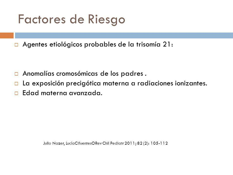 Factores de Riesgo Agentes etiológicos probables de la trisomía 21: Anomalías cromosómicas de los padres. La exposición precigótica materna a radiacio