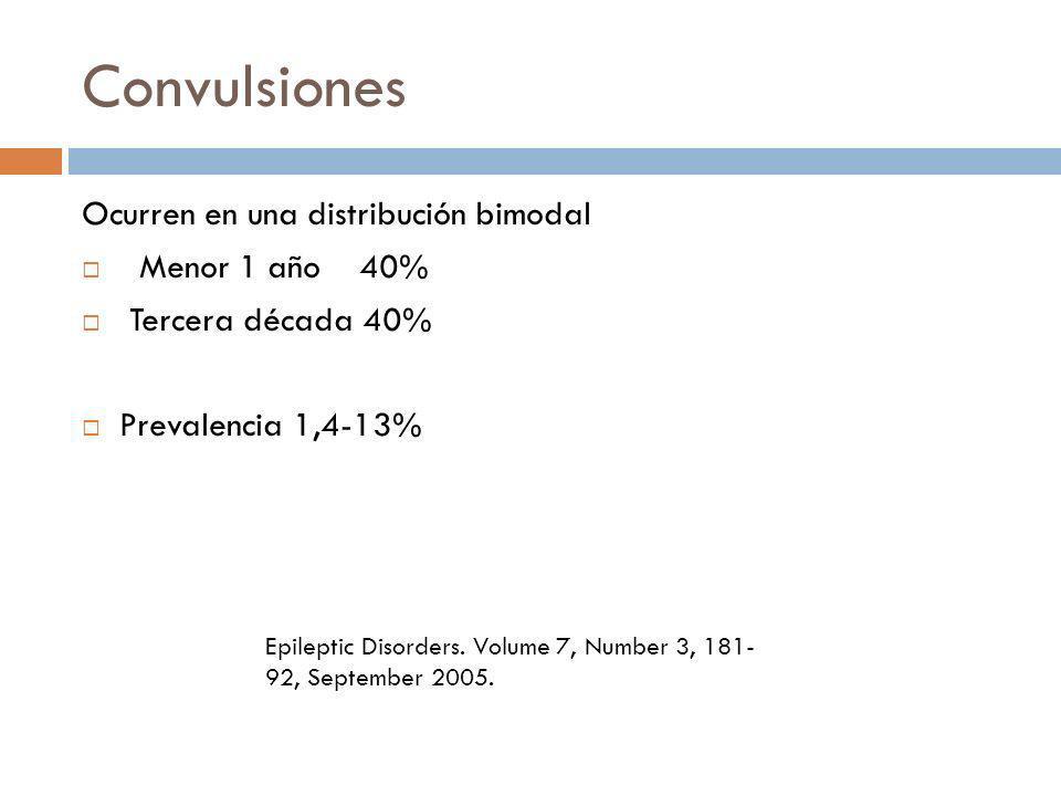 Convulsiones Ocurren en una distribución bimodal Menor 1 año 40% Tercera década 40% Prevalencia 1,4-13% Epileptic Disorders. Volume 7, Number 3, 181-