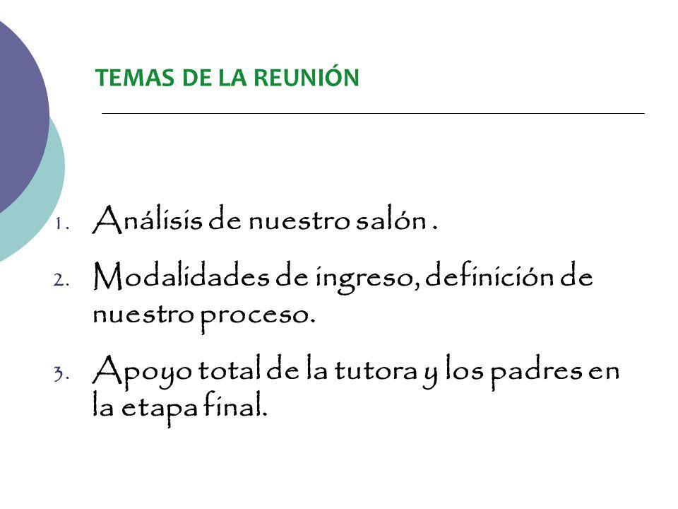 TEMAS DE LA REUNIÓN 1.Análisis de nuestro salón. 2.