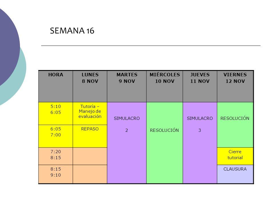 Trabajo académico para Primera Opción SEMANA 15 HORALUNES 31 /10 MARTES 1/11 HORAMIÉRCOLES 2/11 JUEVES 3/11 VIERNES 4/11 6:30 8:15 FERIADO 5:10 6:05 S
