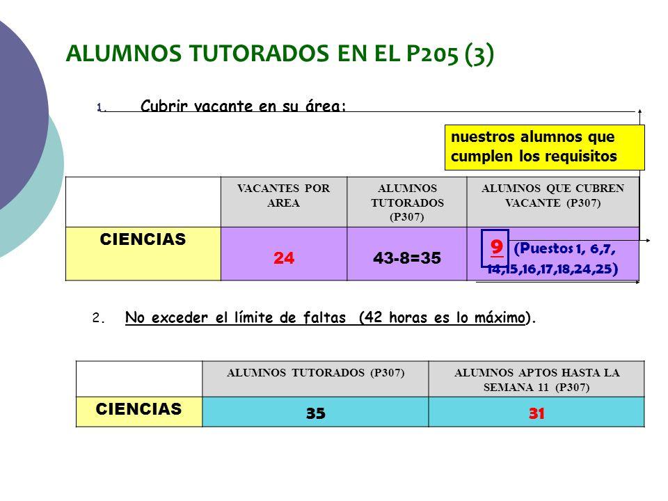 ALUMNOS TUTORADOS EN EL P205 (3) 1.