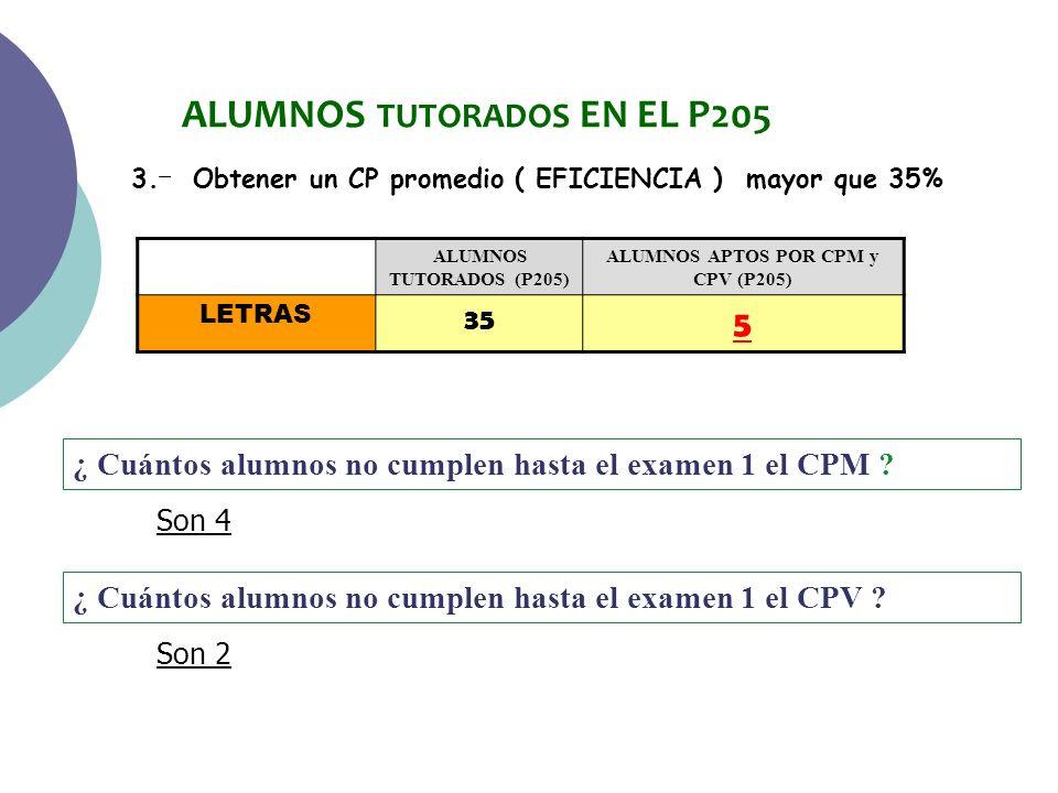 ALUMNOS TUTORADOS EN EL P205 (3) 1. Cubrir vacante en su área: VACANTES POR AREA ALUMNOS TUTORADOS (P307) ALUMNOS QUE CUBREN VACANTE (P307) CIENCIAS 2