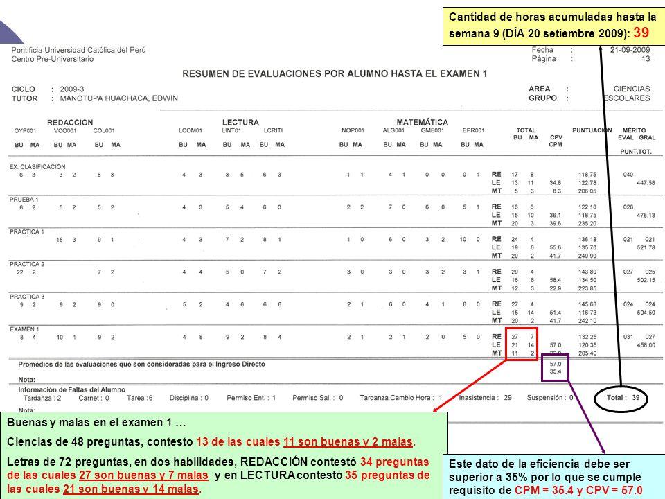 ALUMNOS TUTORADOS EN EL P205 3. Obtener un CP promedio ( EFICIENCIA ) mayor que 35% ALUMNOS TUTORADOS (P205) ALUMNOS APTOS POR CPM y CPV (P205) LETRAS