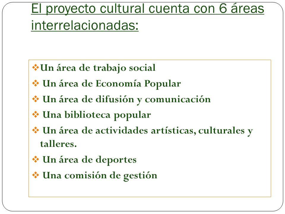 El proyecto cultural cuenta con 6 áreas interrelacionadas: Un área de trabajo social Un área de Economía Popular Un área de difusión y comunicación Un