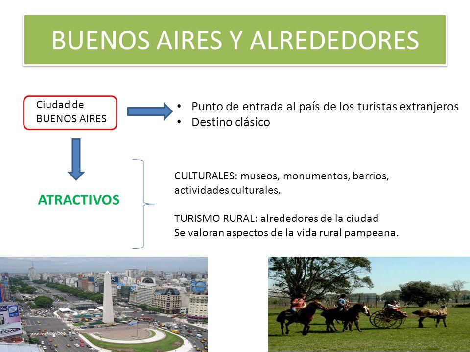 BUENOS AIRES Y ALREDEDORES Ciudad de BUENOS AIRES Punto de entrada al país de los turistas extranjeros Destino clásico ATRACTIVOS CULTURALES: museos,