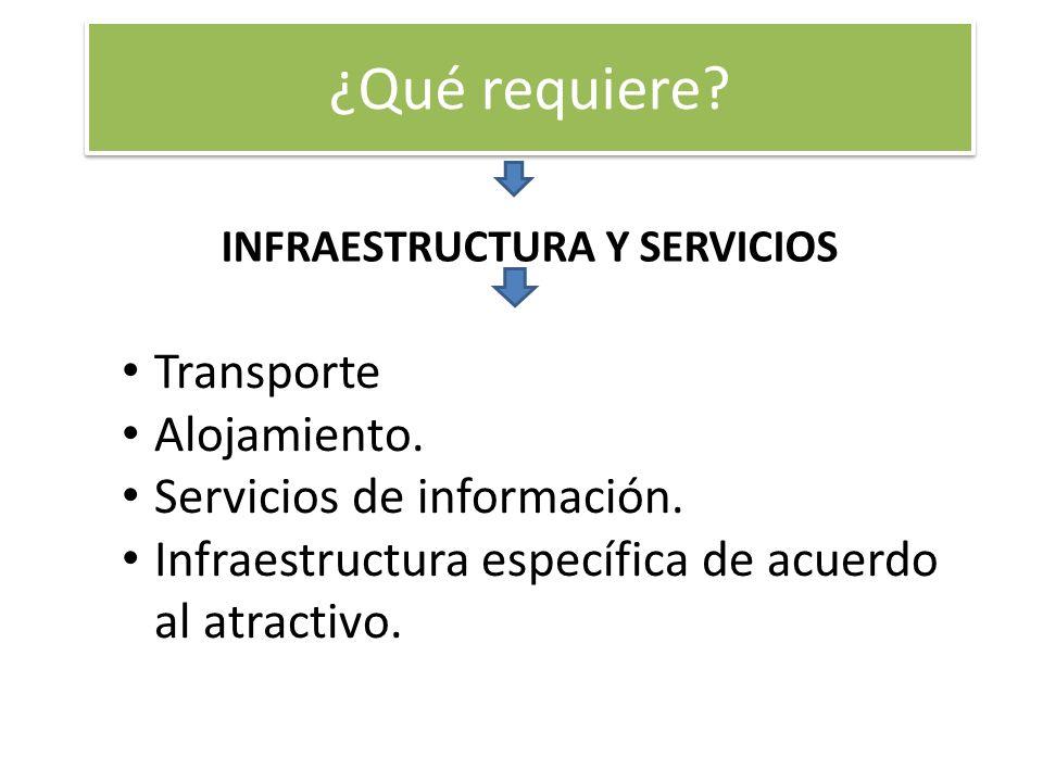 ¿Qué requiere? INFRAESTRUCTURA Y SERVICIOS Transporte Alojamiento. Servicios de información. Infraestructura específica de acuerdo al atractivo.