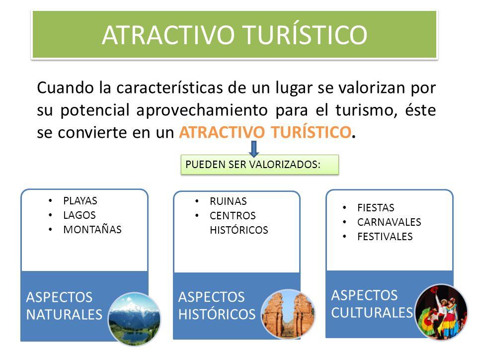 ATRACTIVO TURÍSTICO Cuando la características de un lugar se valorizan por su potencial aprovechamiento para el turismo, éste se convierte en un ATRAC