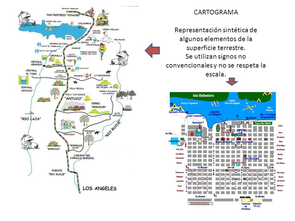 CARTOGRAMA Representación sintética de algunos elementos de la superficie terrestre. Se utilizan signos no convencionales y no se respeta la escala.