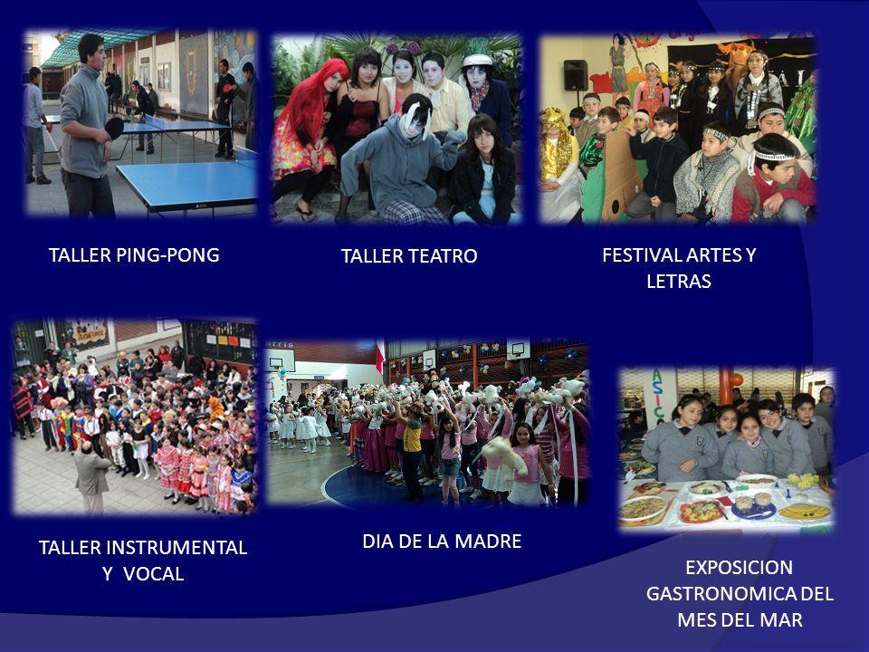 TALLER PING-PONGTALLER TEATRO TALLER INSTRUMENTAL Y VOCAL FESTIVAL ARTES Y LETRAS DIA DE LA MADRE EXPOSICION GASTRONOMICA DEL MES DEL MAR