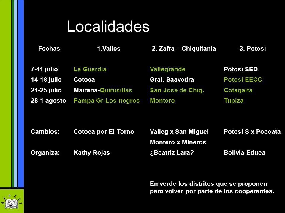Localidades Fechas1.Valles2. Zafra – Chiquitanía3. Potosí 7-11 julioLa GuardiaVallegrandePotosí SED 14-18 julioCotocaGral. SaavedraPotosí EECC 21-25 j