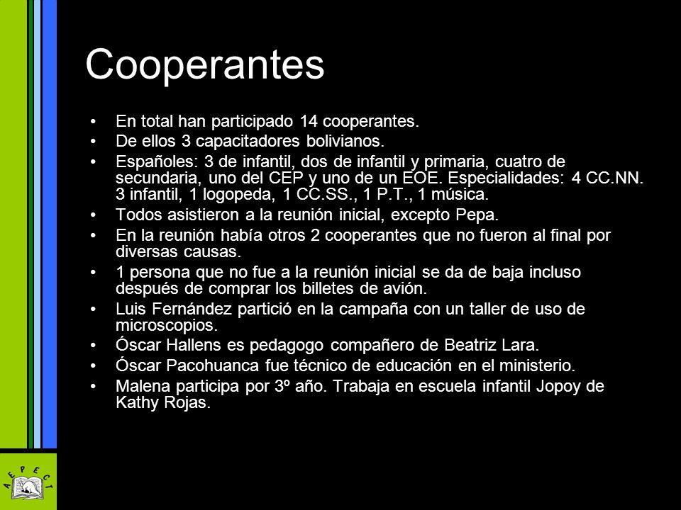 Cooperantes En total han participado 14 cooperantes. De ellos 3 capacitadores bolivianos. Españoles: 3 de infantil, dos de infantil y primaria, cuatro