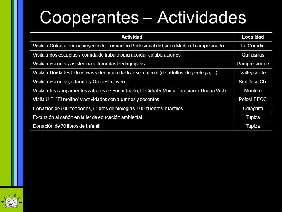 Cooperantes – Actividades ActividadLocalidad Visita a Colonia Piraí y proyecto de Formación Profesional de Grado Medio al campesinadoLa Guardia Visita