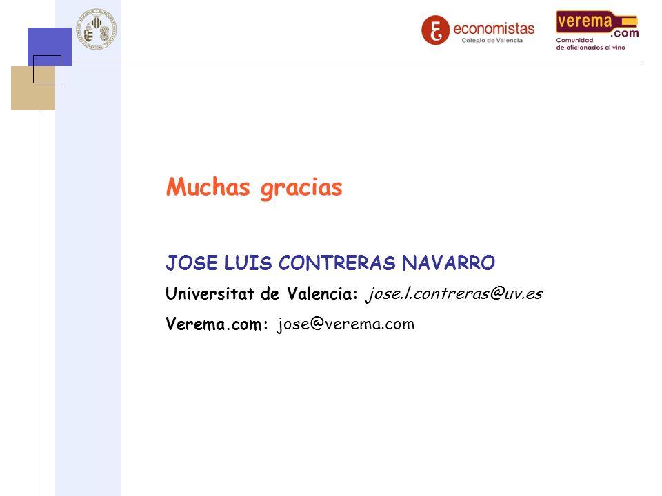 Muchas gracias JOSE LUIS CONTRERAS NAVARRO Universitat de Valencia: jose.l.contreras@uv.es Verema.com: jose@verema.com