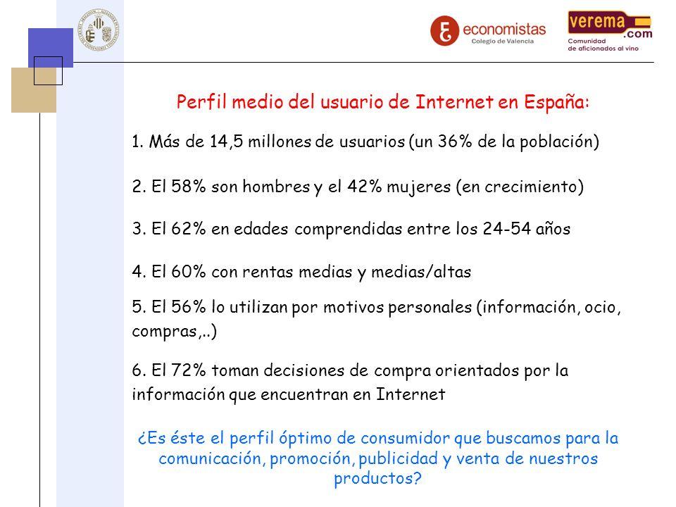 Perfil medio del usuario de Internet en España: 1. Más de 14,5 millones de usuarios (un 36% de la población) 2. El 58% son hombres y el 42% mujeres (e