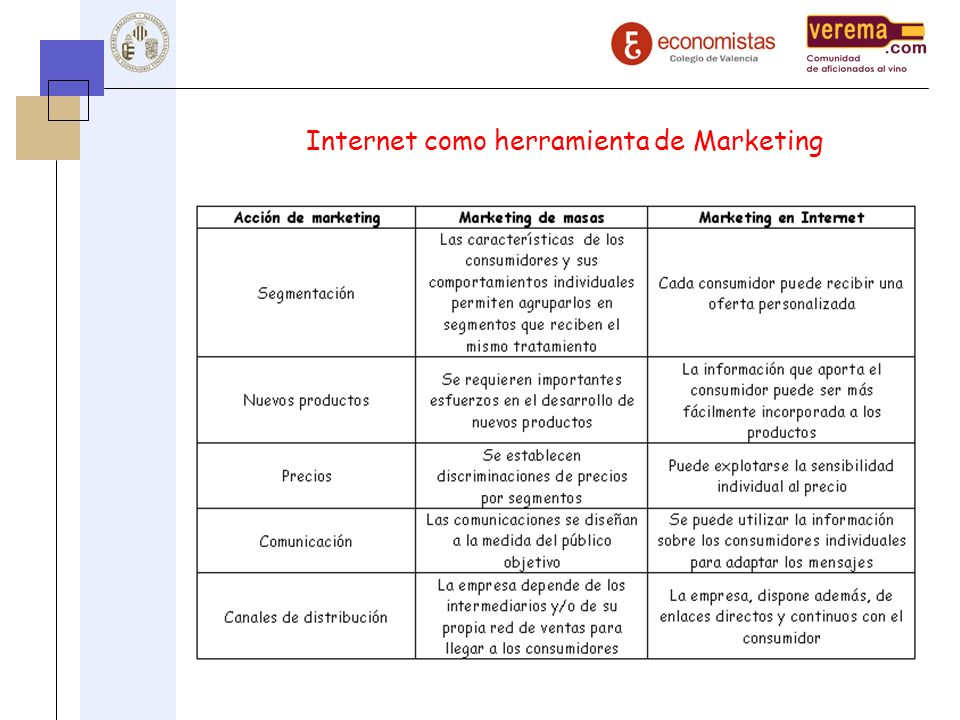 Internet como herramienta de Marketing