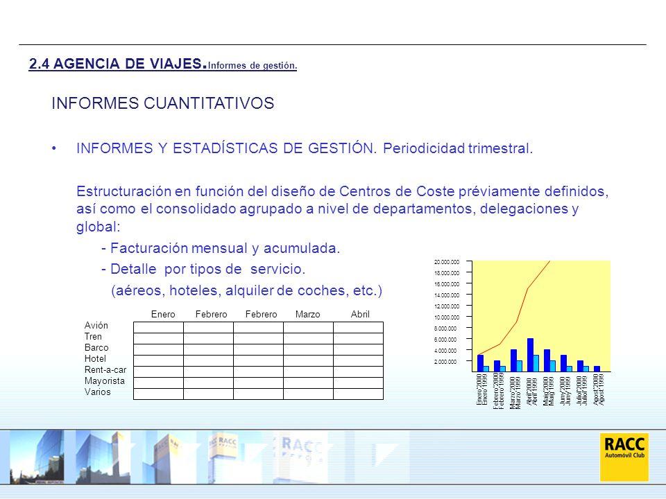 INFORMES Y ESTADÍSTICAS DE GESTIÓN. Periodicidad trimestral. Estructuración en función del diseño de Centros de Coste préviamente definidos, así como