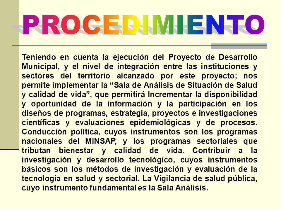 Teniendo en cuenta la ejecución del Proyecto de Desarrollo Municipal, y el nivel de integración entre las instituciones y sectores del territorio alca