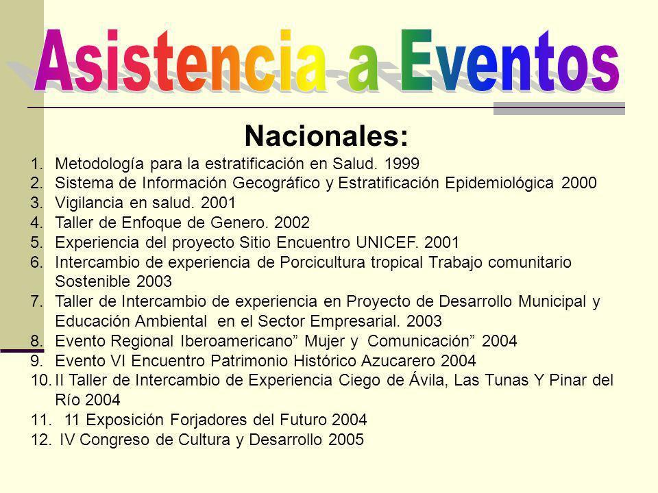 Nacionales: 1.Metodología para la estratificación en Salud. 1999 2.Sistema de Información Gecográfico y Estratificación Epidemiológica 2000 3.Vigilanc